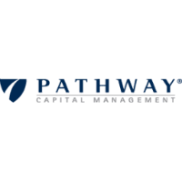 Pathway Capital Management