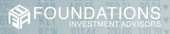 Foundations Investment Advisors, LLC logo
