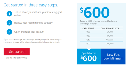 merrill edge guided investing review smartasset com