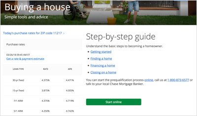 Chase Mortgage Review Smartasset Com